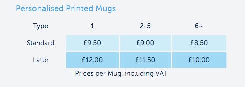 Mug Pricing
