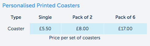 Coaster Prices