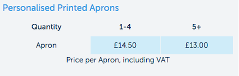 Apron Prices